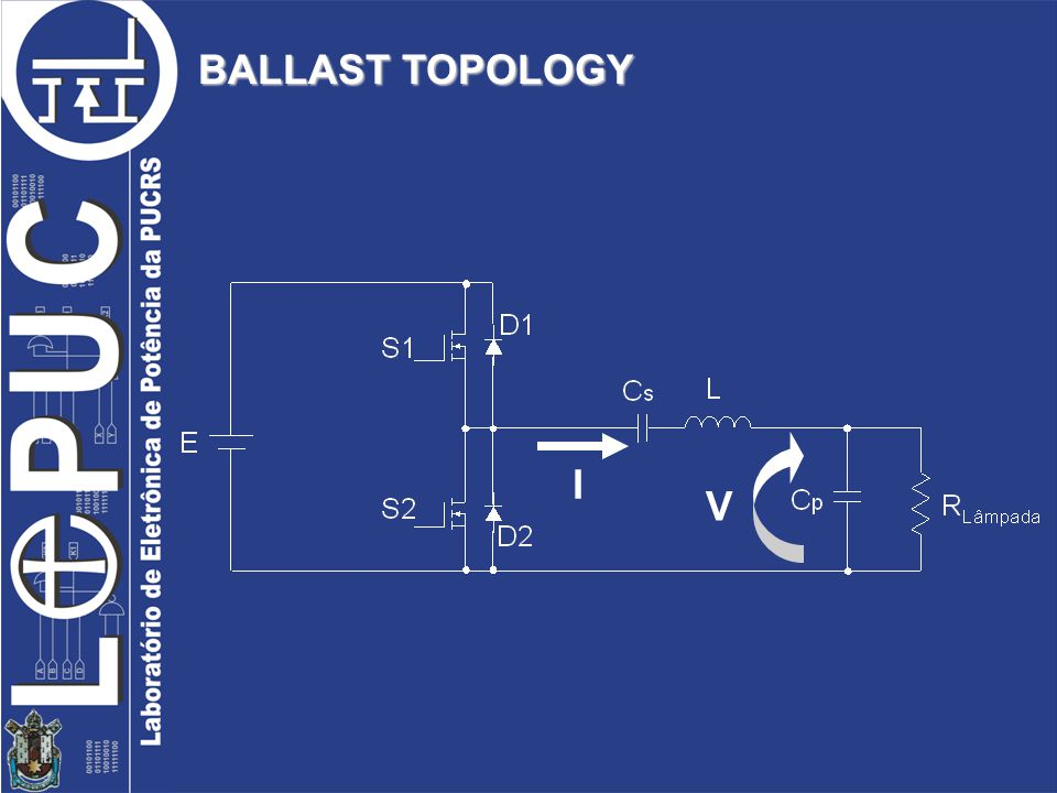 BALLAST TOPOLOGY I V