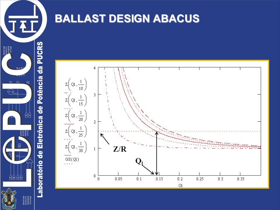 Z/R QlQl BALLAST DESIGN ABACUS