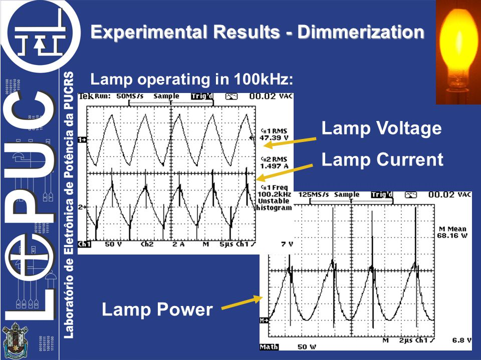 Experimental Results - Dimmerization Lamp operating in 100kHz: Lamp Voltage Lamp Current Lamp Power
