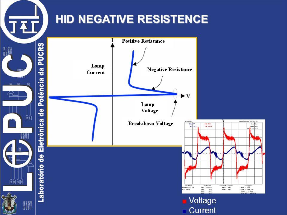 Voltage Current HID NEGATIVE RESISTENCE