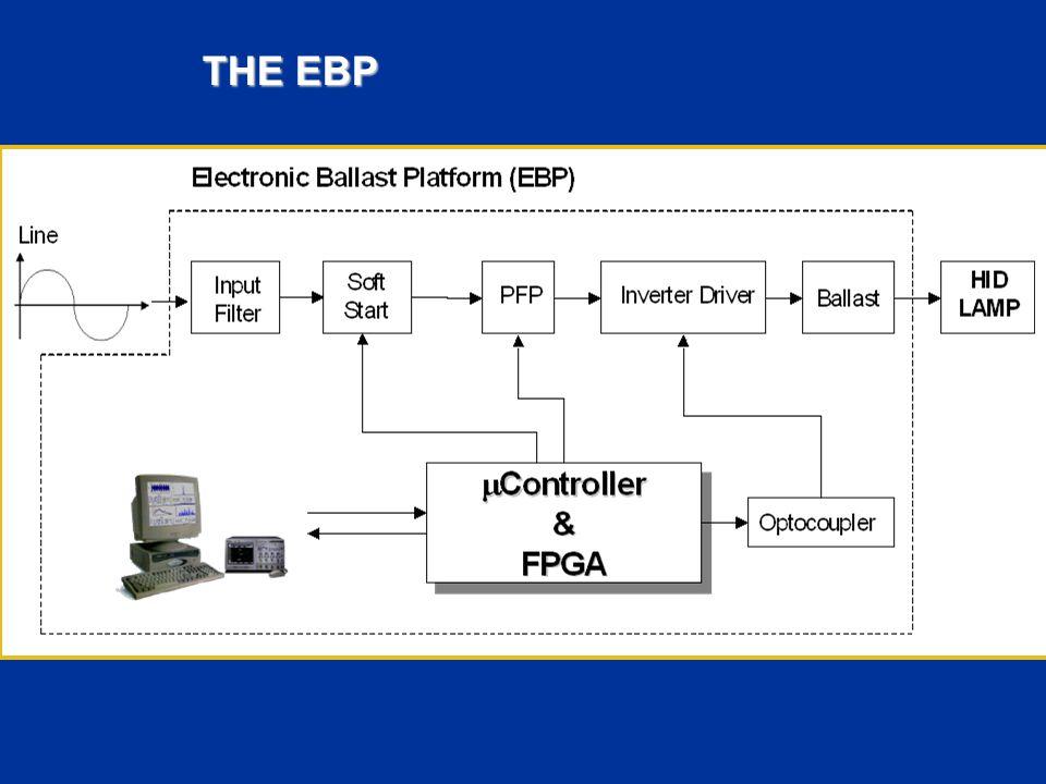 THE EBP
