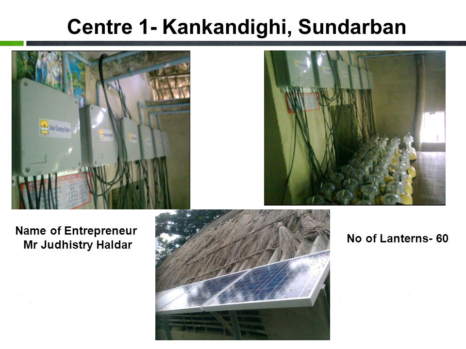 Centre 1- Kankandighi, Sundarban Name of Entrepreneur Mr Judhistry Haldar No of Lanterns- 60