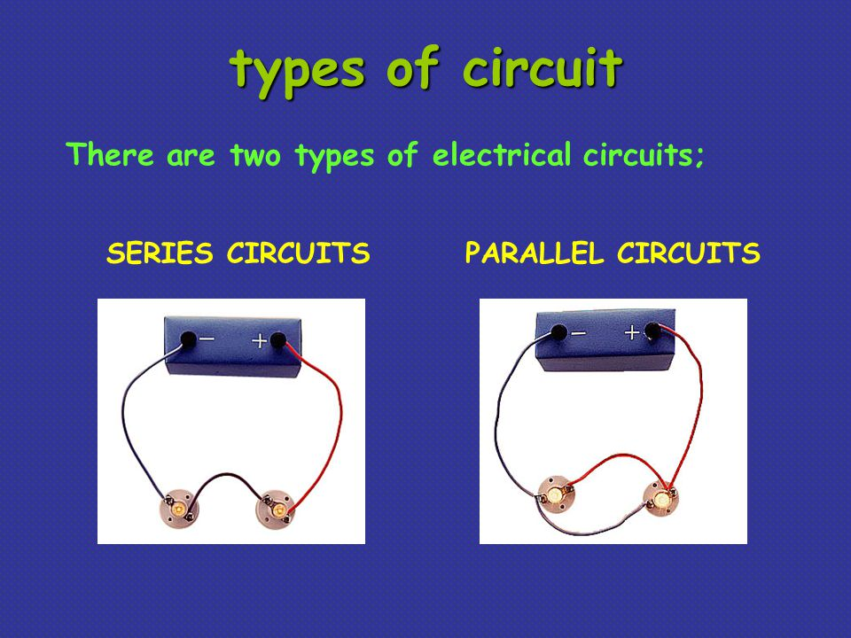 types of circuit There are two types of electrical circuits; SERIES CIRCUITSPARALLEL CIRCUITS