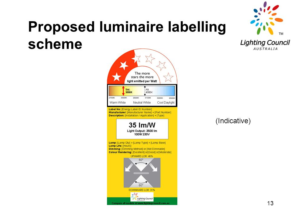 13 Proposed luminaire labelling scheme (Indicative)