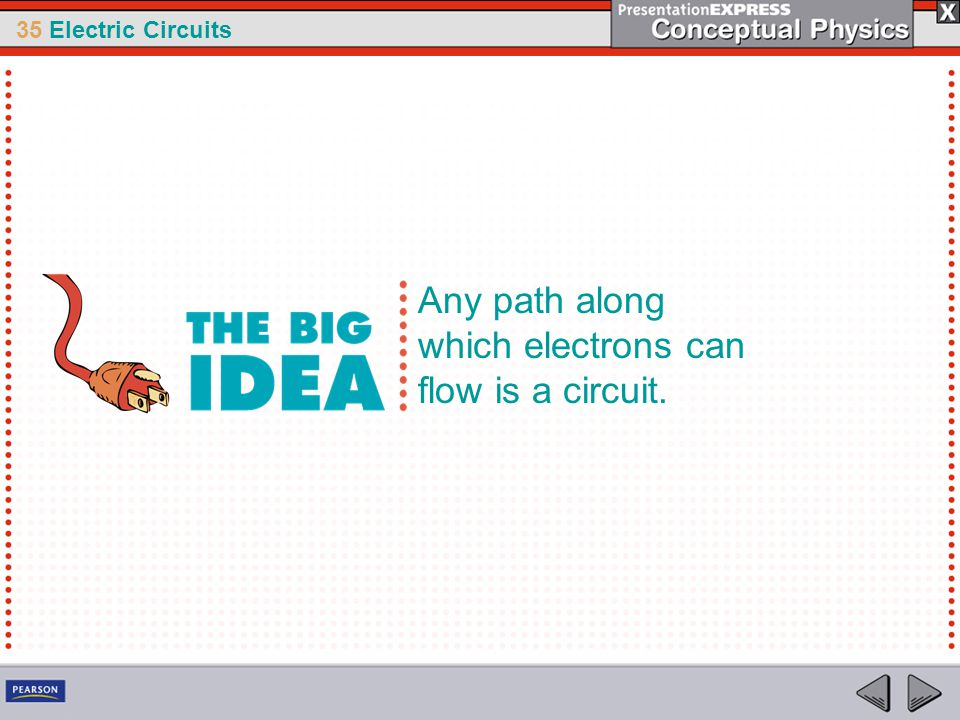 35 Electric Circuits 2.The flow of charge in an electric circuit is a.much like the flow of water in a system of pipes.