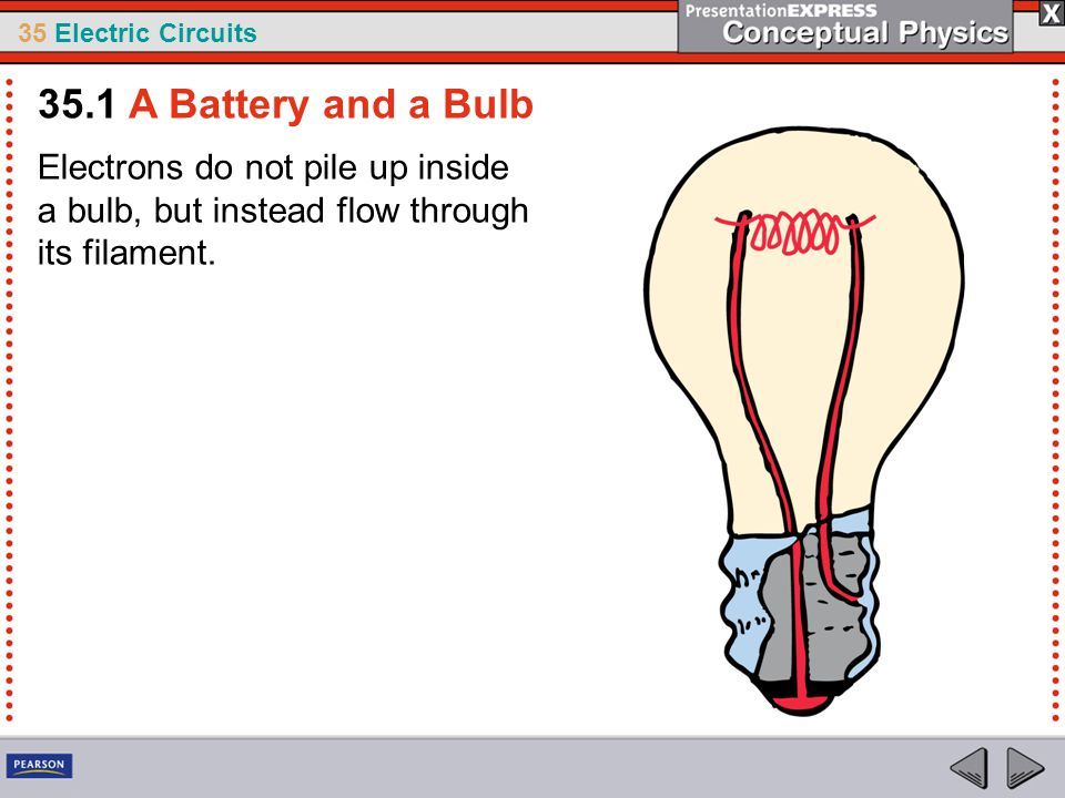 35 Electric Circuits Electrons do not pile up inside a bulb, but instead flow through its filament. 35.1 A Battery and a Bulb