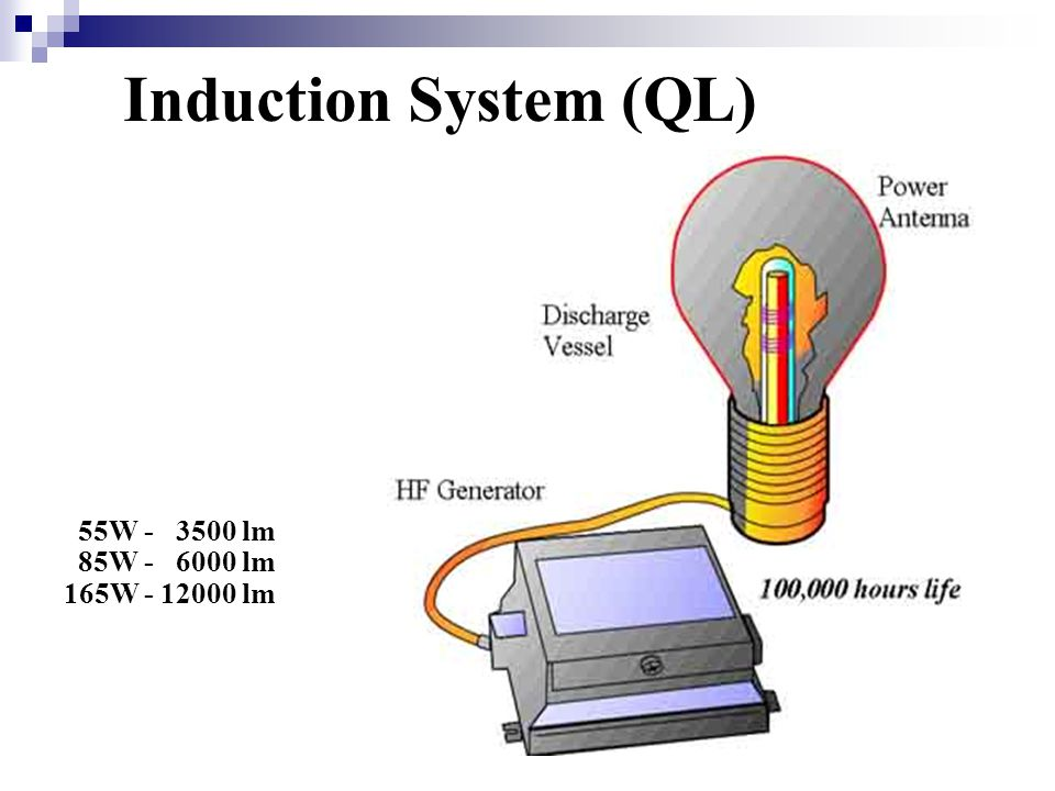 Induction System (QL) 55W - 3500 lm 85W - 6000 lm 165W - 12000 lm