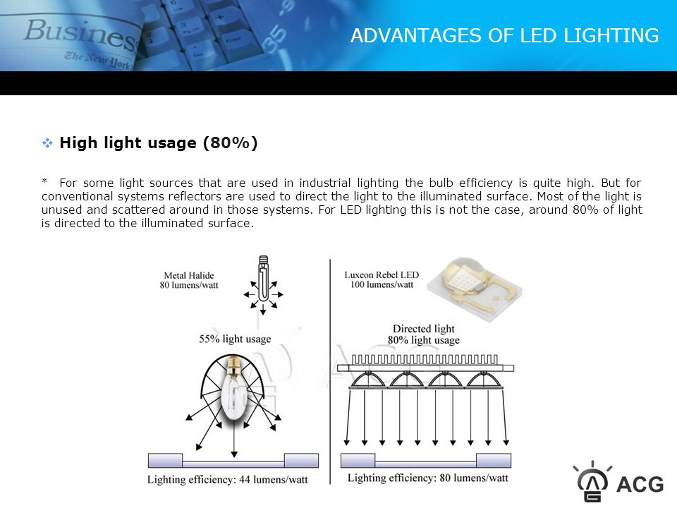 ADVANTAGES OF LED LIGHTING Superior light quality (CRI >70) * AltiLED provide a high quality cool white (6500K) light.