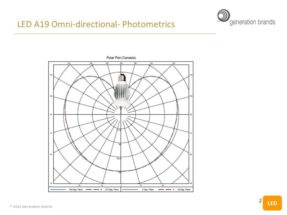 ® 2011 Generation Brands LED LED A19 Omni-directional- Photometrics 2