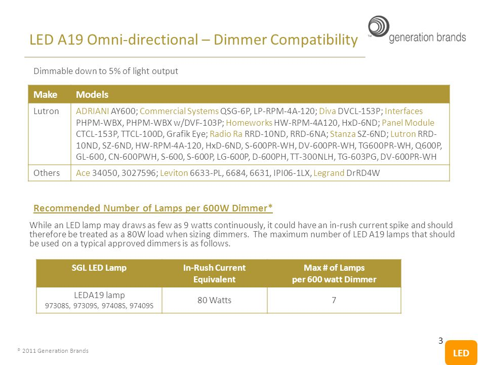 ® 2011 Generation Brands LED A19 Omni-directional – Dimmer Compatibility MakeModels Lutron ADRIANI AY600; Commercial Systems QSG-6P, LP-RPM-4A-120; Di