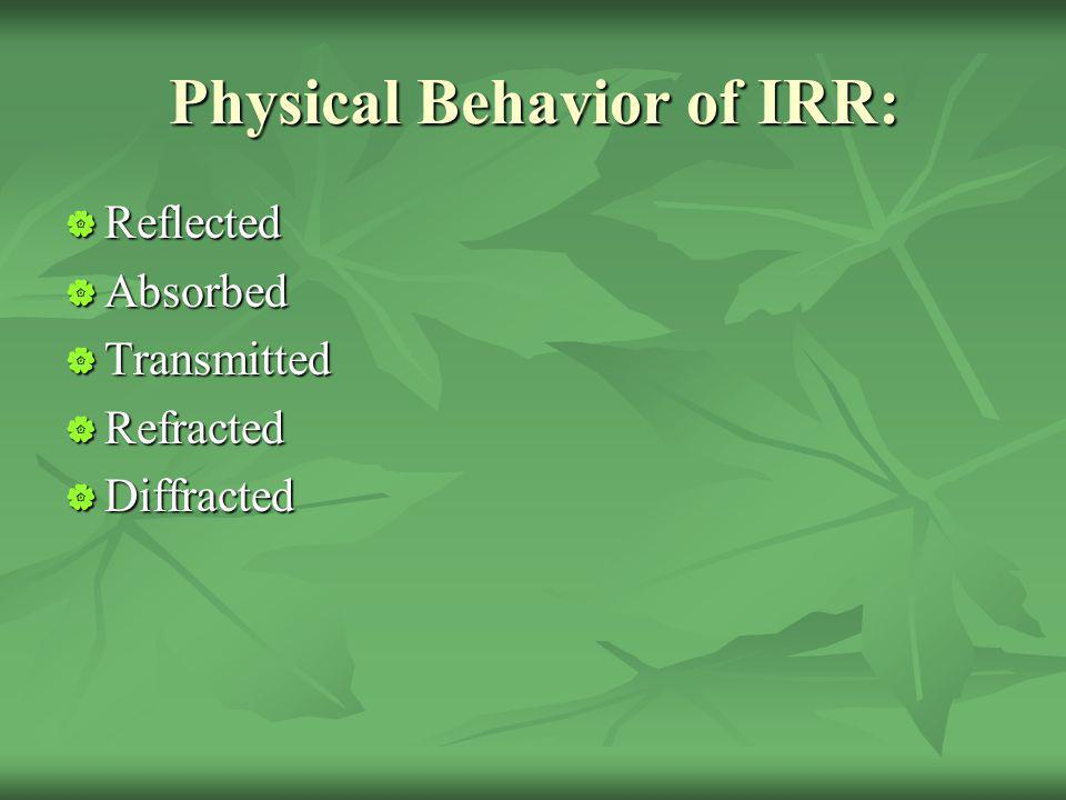 Physical Behavior of IRR: Reflected Reflected Absorbed Absorbed Transmitted Transmitted Refracted Refracted Diffracted Diffracted