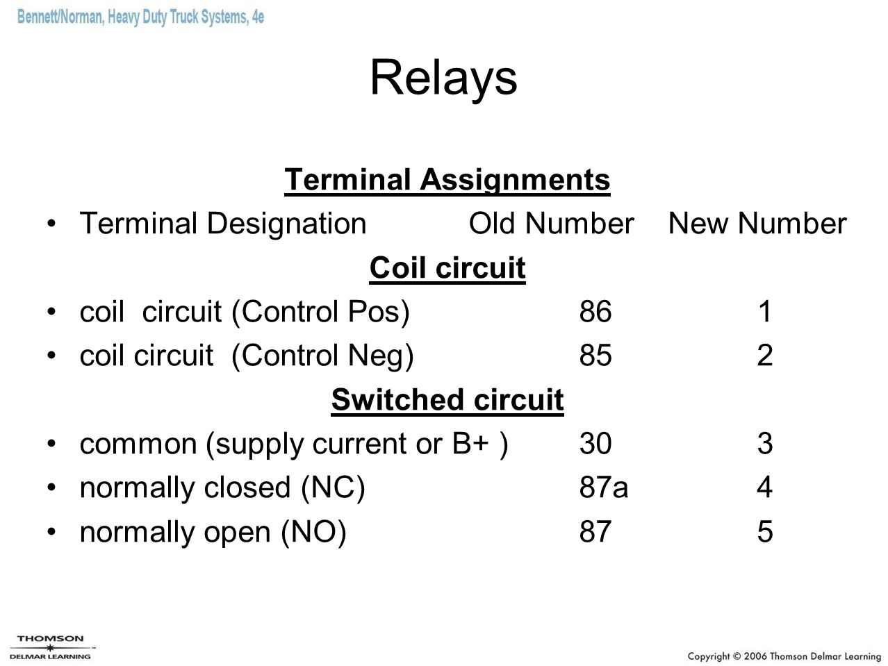 Relays Terminal Assignments Terminal Designation Old NumberNew Number Coil circuit coil circuit (Control Pos)86 1 coil circuit (Control Neg) 85 2 Swit