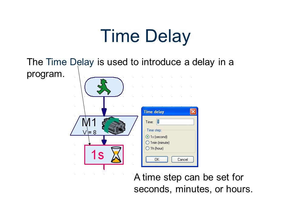 The Time Delay is used to introduce a delay in a program. Time Delay A time step can be set for seconds, minutes, or hours.