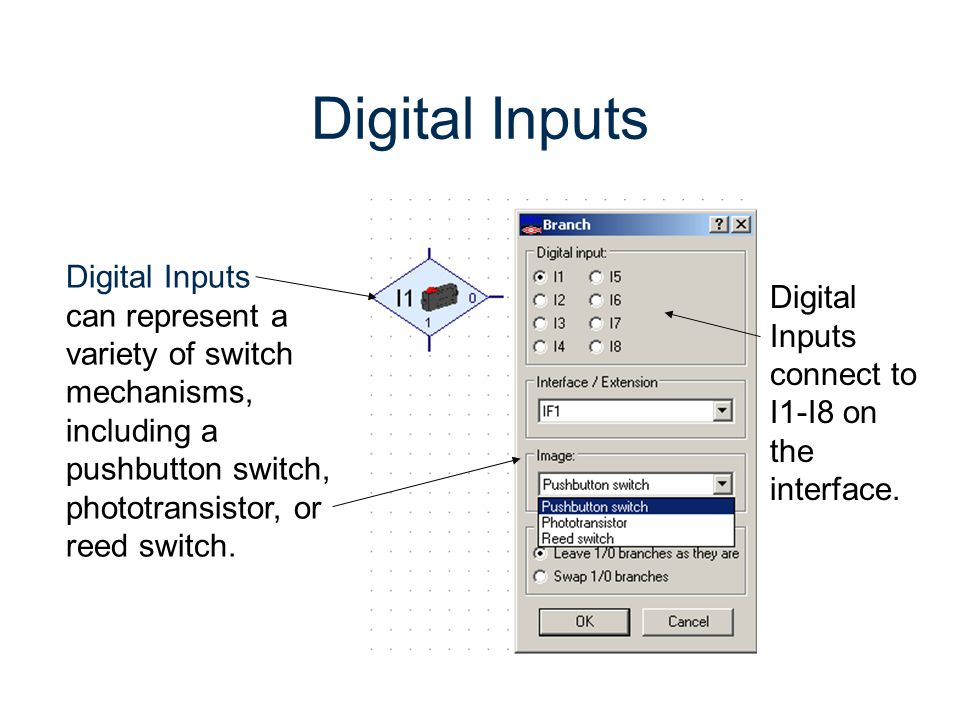 Digital Inputs can represent a variety of switch mechanisms, including a pushbutton switch, phototransistor, or reed switch. Digital Inputs Digital In
