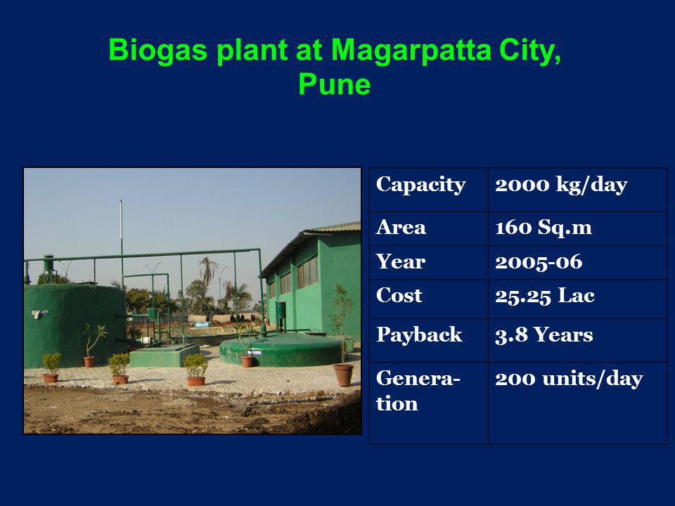 Biogas plant at Magarpatta City, Pune Capacity2000 kg/day Area160 Sq.m Year2005-06 Cost25.25 Lac Payback3.8 Years Genera- tion 200 units/day