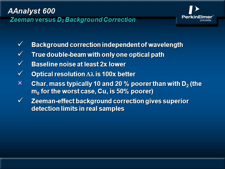 AAnalyst 600 Zeeman versus D 2 Background Correction Background correction independent of wavelength Background correction independent of wavelength True double-beam with only one optical path True double-beam with only one optical path Baseline noise at least 2x lower Baseline noise at least 2x lower Optical resolution is 100x better Optical resolution is 100x better Char.