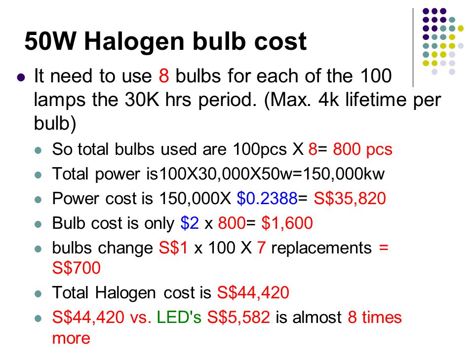 50W Halogen bulb cost It need to use 8 bulbs for each of the 100 lamps the 30K hrs period.