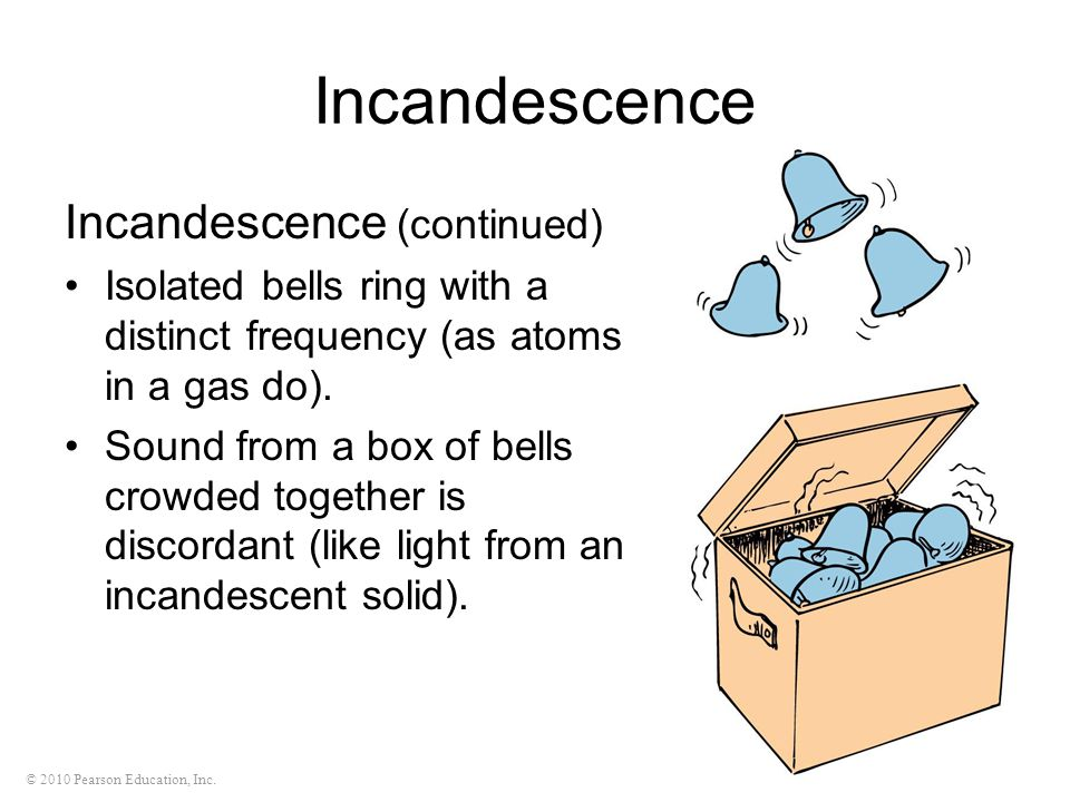 © 2010 Pearson Education, Inc. Incandescence Incandescence (continued) Isolated bells ring with a distinct frequency (as atoms in a gas do). Sound fro