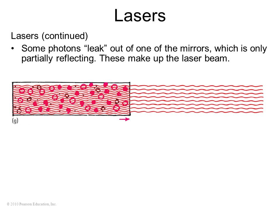 © 2010 Pearson Education, Inc. Lasers Lasers (continued) Some photons leak out of one of the mirrors, which is only partially reflecting. These make u