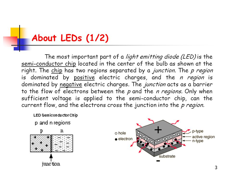 3 About LEDs (1/2) The most important part of a light emitting diode (LED) is the semi-conductor chip located in the center of the bulb as shown at th