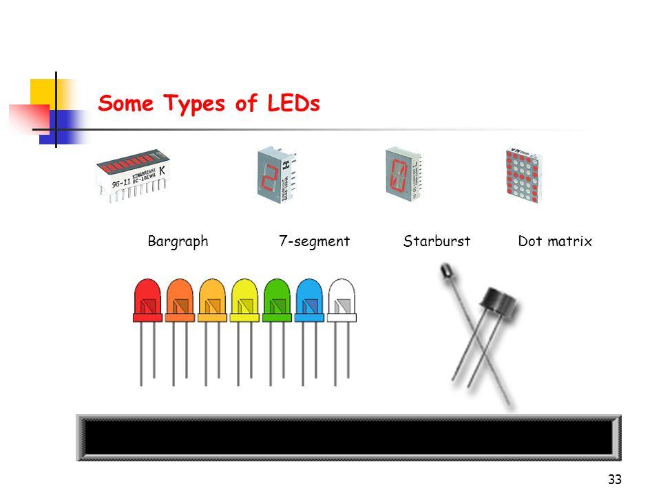 33 Bargraph7-segmentStarburstDot matrix Some Types of LEDs