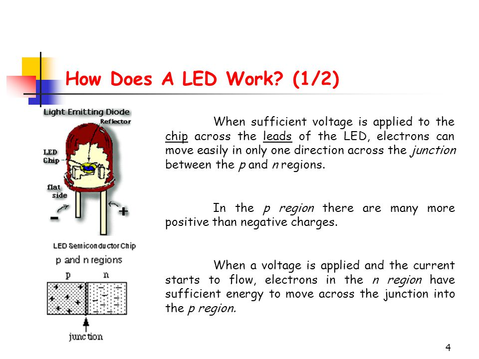 4 How Does A LED Work? (1/2) When sufficient voltage is applied to the chip across the leads of the LED, electrons can move easily in only one directi