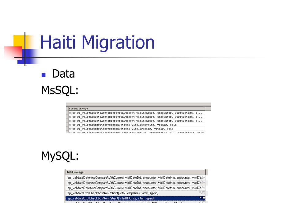 Haiti Migration Data MsSQL: MySQL: