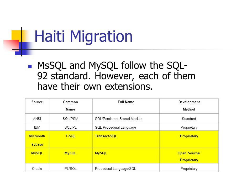 Haiti Migration MsSQL and MySQL follow the SQL- 92 standard.