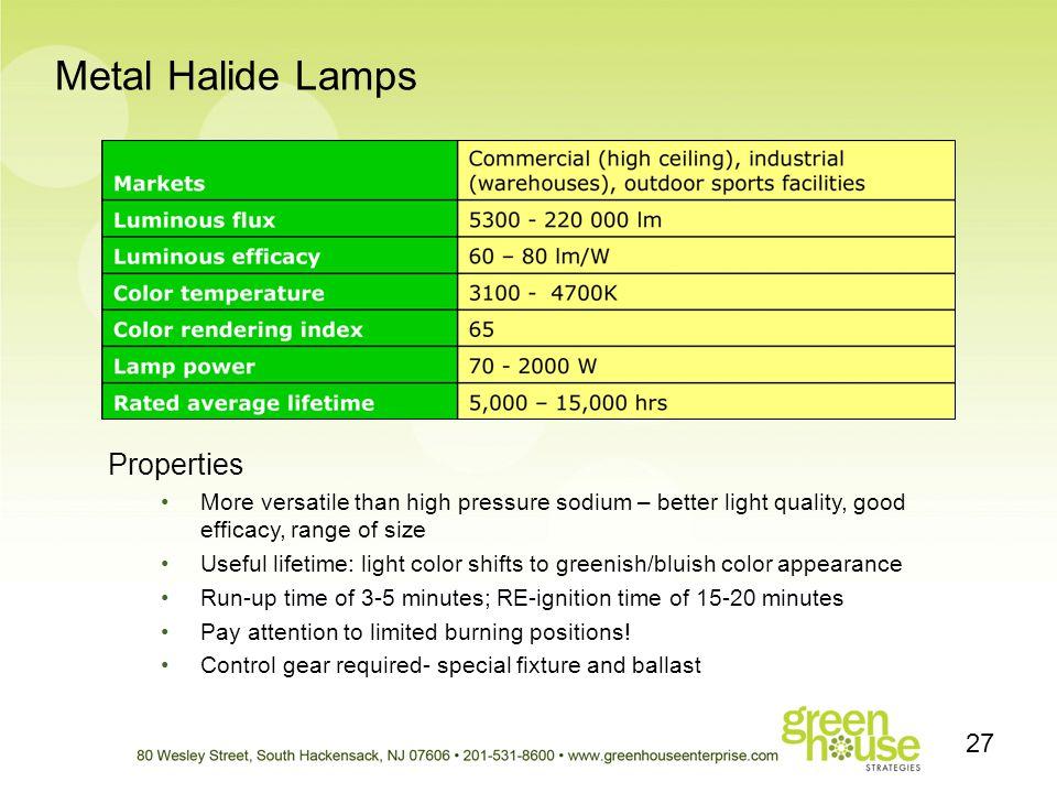 Metal Halide Lamps 27 Properties More versatile than high pressure sodium – better light quality, good efficacy, range of size Useful lifetime: light