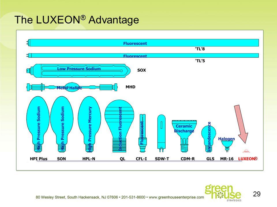The LUXEON ® Advantage 29