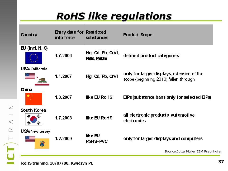 RoHS training, 10/07/08, Kwidzyn PL 37 RoHS like regulations Source:Jutta Muller IZM Fraunhofer