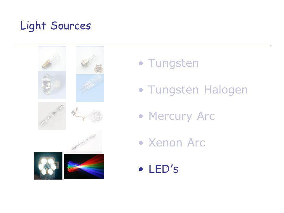Tungsten Tungsten Halogen Mercury Arc Xenon Arc LEDs Light Sources