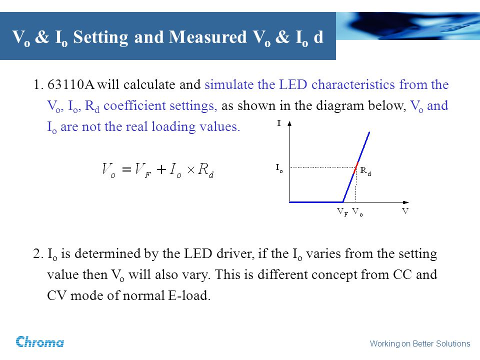 Working on Better Solutions 1. 63110A will calculate and simulate the LED characteristics from the V o, I o, R d coefficient settings, as shown in the
