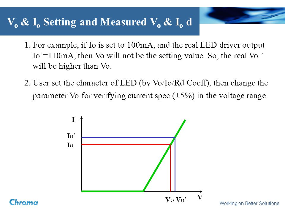 Working on Better Solutions V o & I o Setting and Measured V o & I o d 1. For example, if Io is set to 100mA, and the real LED driver output Io=110mA,