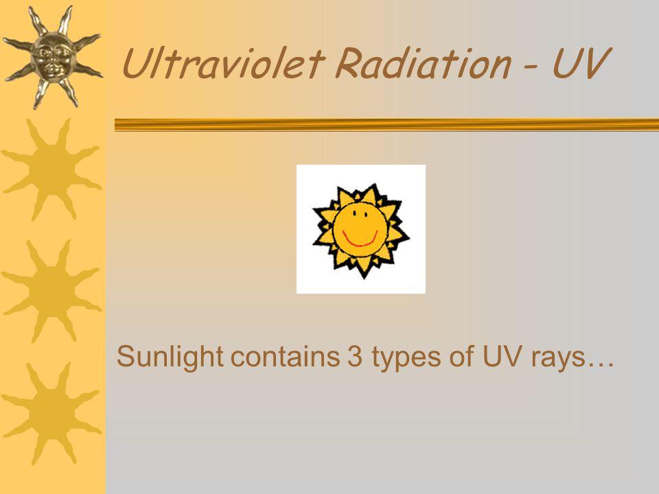 Ultraviolet Radiation - UV Sunlight contains 3 types of UV rays…