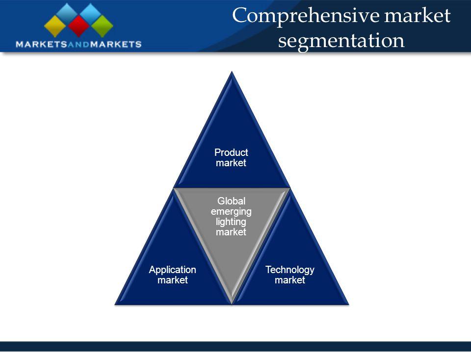 Product market Application market Global emerging lighting market Technology market Comprehensive market segmentation