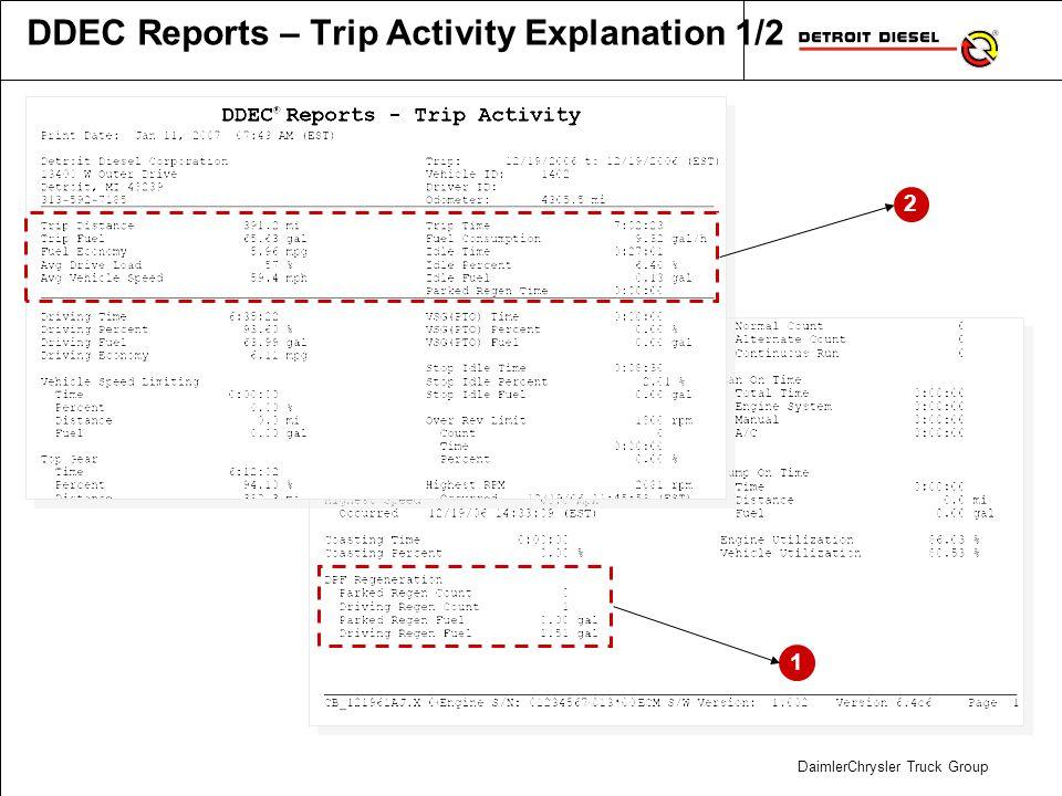 DaimlerChrysler Truck Group 1 DDEC Reports – Trip Activity Explanation 1/2 2