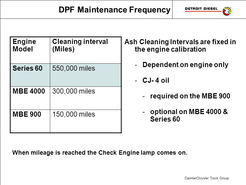 DaimlerChrysler Truck Group Ash Cleaning Intervals are fixed in the engine calibration Dependent on engine only CJ- 4 oil required on the MBE 900 opti