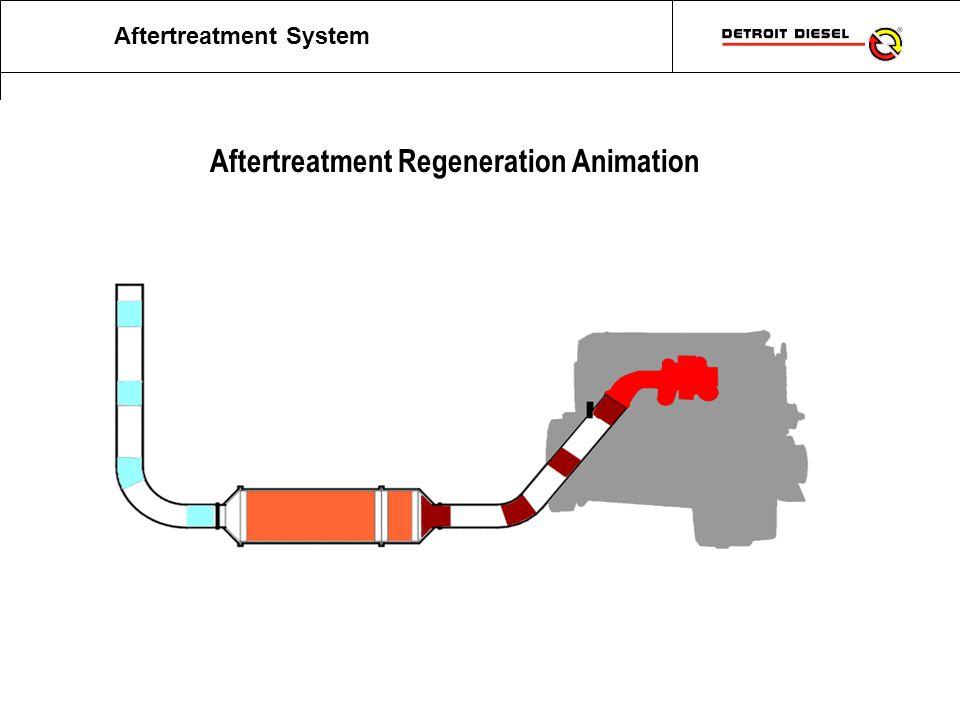 DaimlerChrysler Truck Group Aftertreatment Regeneration Animation Aftertreatment System