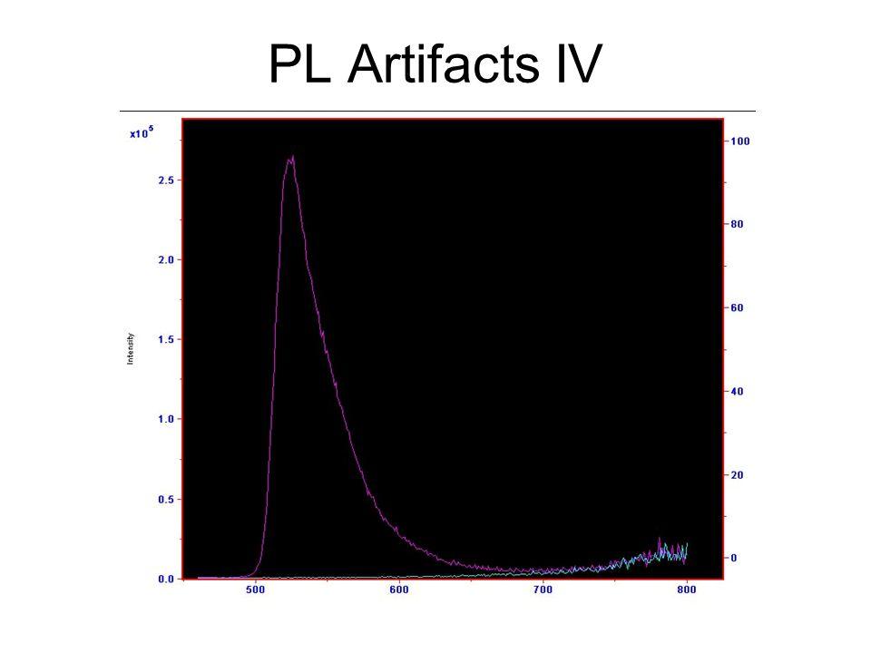 PL Artifacts IV