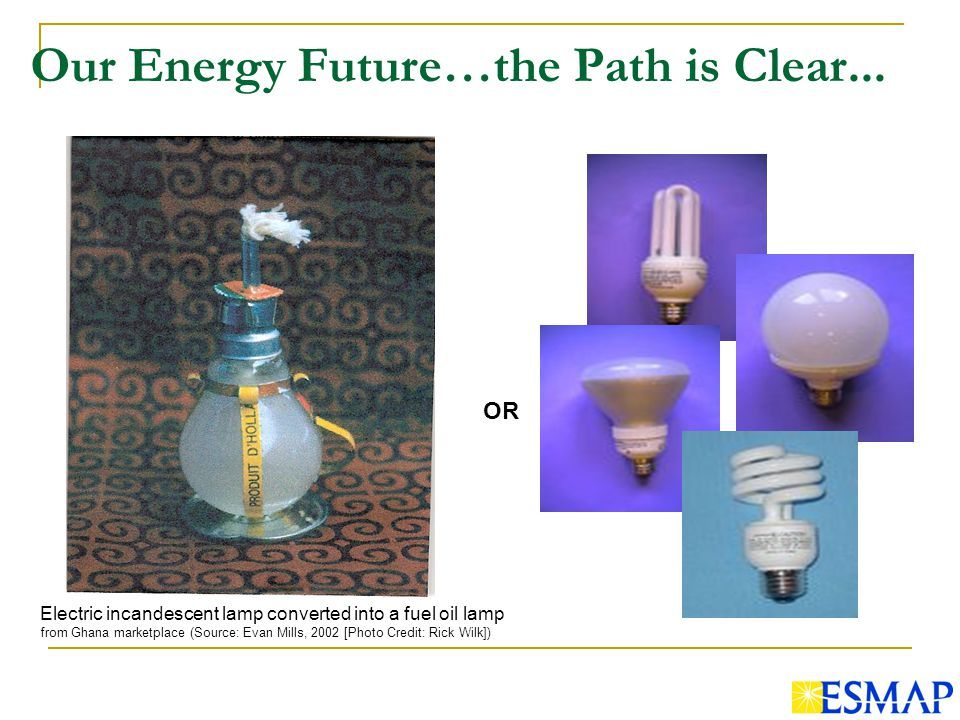 Our Energy Future…the Path is Clear...