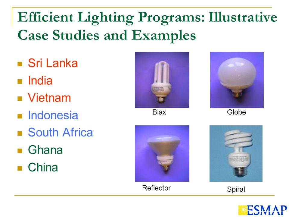 Efficient Lighting Programs: Illustrative Case Studies and Examples Sri Lanka India Vietnam Indonesia South Africa Ghana China BiaxGlobe Reflector Spiral