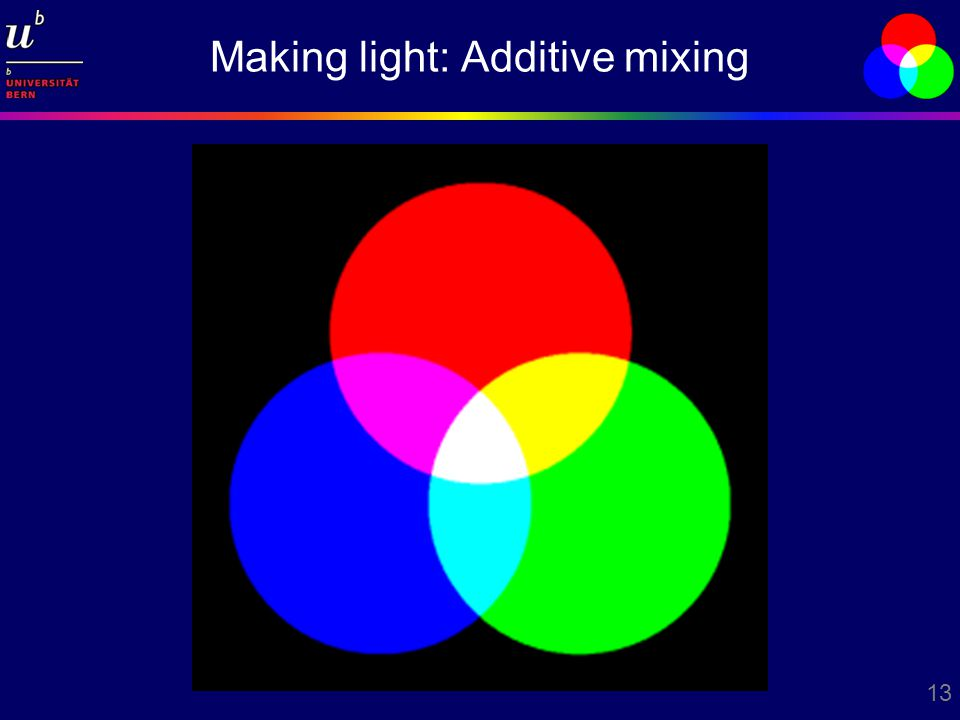 13 Making light: Additive mixing