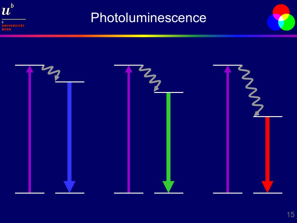 15 Photoluminescence
