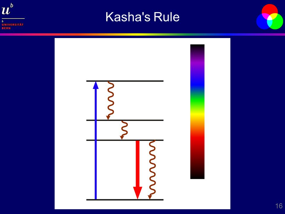 16 Kasha s Rule
