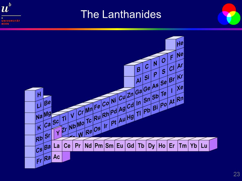 23 The Lanthanides