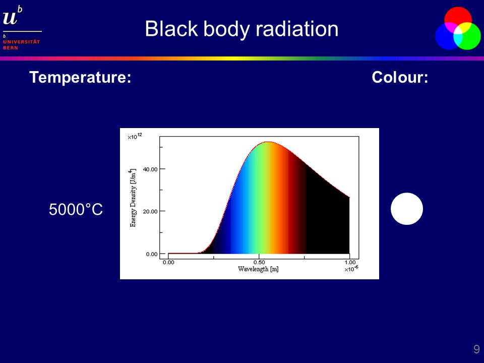 9 Black body radiation Temperature:Colour: 5000°C