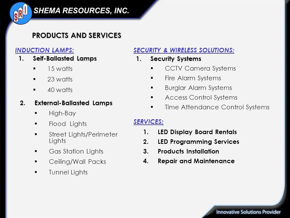 1. Self-Ballasted Lamps 15 watts 23 watts 40 watts 2. External-Ballasted Lamps 2. External-Ballasted Lamps High-Bay Flood Lights Street Lights/Perimet