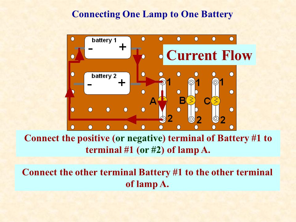 Connecting One Lamp to One Battery Connect the positive (or negative) terminal of Battery #1 to terminal #1 (or #2) of lamp A.