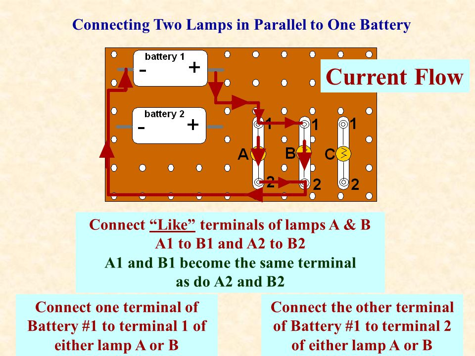 Connecting Two Lamps in Parallel to One Battery Connect Like terminals of lamps A & B A1 to B1 and A2 to B2 A1 and B1 become the same terminal as do A2 and B2 Connect one terminal of Battery #1 to terminal 1 of either lamp A or B Connect the other terminal of Battery #1 to terminal 2 of either lamp A or B Current Flow